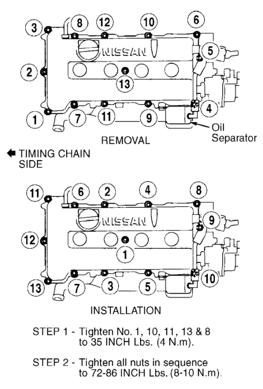 on 99 toyota camry wiring harness